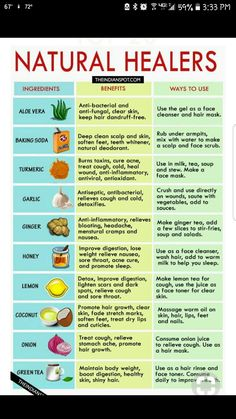 20 Natural health remedies that you may already have in your kitchen. Health Clear Skin Health Remedies Health Tips Health For women Health Natural Health Tips Natural Health Remedies, Natural Cures, Natural Healing, Herbal Remedies, Holistic Remedies, Natural Treatments, Holistic Healing, Natural Remedies For Headaches, Natural Remedies For Allergies