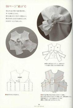06 Моделирование из книги Nakamichi Tomoko