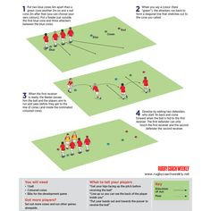 Create depth in attack Rugby Sport, Rugby Men, Rugby Drills, Rugby Poster, Rugby Coaching, Watch Rugby, Rugby Training, Rugby Players, Create