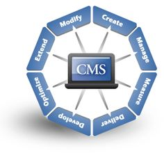 Content Management System Changes the Technology....  http://www.webexpertz.in/cms-development-company.html
