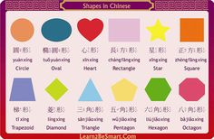 Shapes in chinese | #ChineseWords