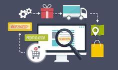 Nákup za kredity. Kreditový systém vo Vašom e-shope vo Flox 3. Budujte dôveryhodnosť Vašej značky vďaka kreditovému systému.
