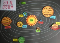Hands on Solar System (teaching aids for preschool)