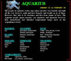 Horoscope Compatibility and Personality, all information of all Zodiac Signs, horoscope wallpaper free download for desktop and mobile.