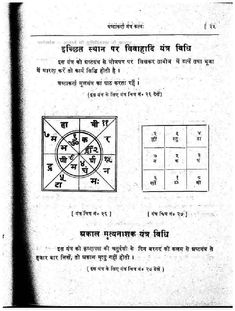 Vedic Mantras, Hindu Mantras, Tantra Art, Hindi Books, Hindu Rituals, Home Health Remedies, Earth And Space Science, Vastu Shastra, Devotional Quotes