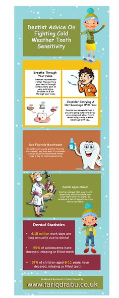This infographic provide information on Dentist Advice On Fighting Cold Weather Tooth Sensitivity. For more info please visit:http://www.tariqdrabu.co.uk/
