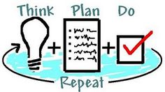 Think Plan Do-ideas for helping children (especially those with special needs) plan activities and carry out their plans.  From making a sandwich to planning a party.