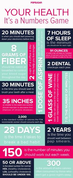 Ladies - these are the numbers you need to know!