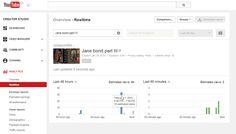 richierich999 - Google+