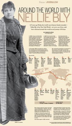 Focus: Nellie Bly - The Orange County Register