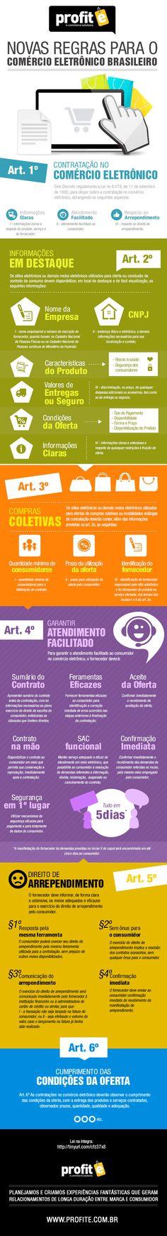 Infográfico - Novas regras para o comércio eletrônico Brasileiro