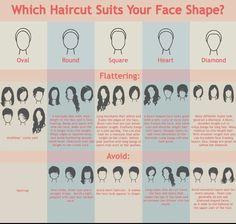 Face shape haircuts