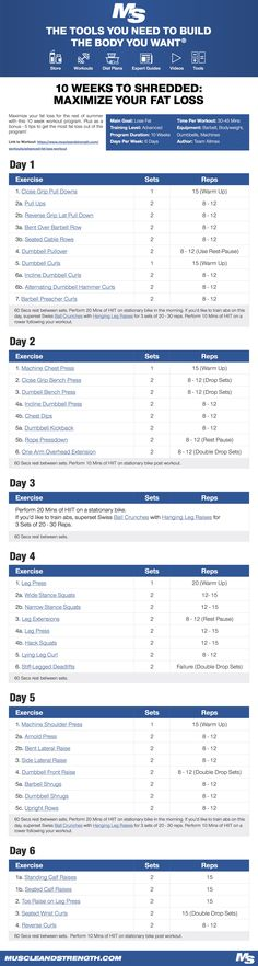 (Click through to download PDF!) Maximize your fat loss for the rest of summer with this 10 week workout program. Plus as a bonus - 5 tips to get the most fat loss out of the program! #gym #workout #fitness #fatloss