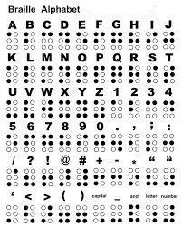 braille - Tìm với Google