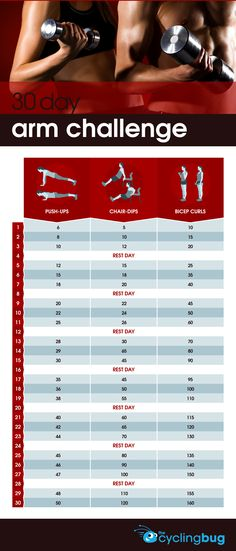 30 day arm challenge with just 3 simple exercises.