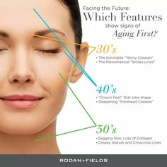 No matter your age,  now is the time to start taking care of your skin!  I've got a great place to start.   https://kimmyblair.myrandf.com -- use the awesome solution tool:  kimmyblair.myrandf.com/Pages/OurProducts/GetAdvice/SolutionsTool