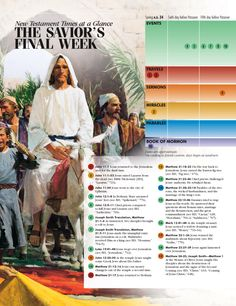 Timeline showing the final week of the Savior's life, includes miracles and sermons.