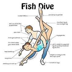 Fish Dive The one handed fish dive! There are variations of this lift such as the no handed fish dive, but this one is the most common one & is the basis of most variations. #ballet