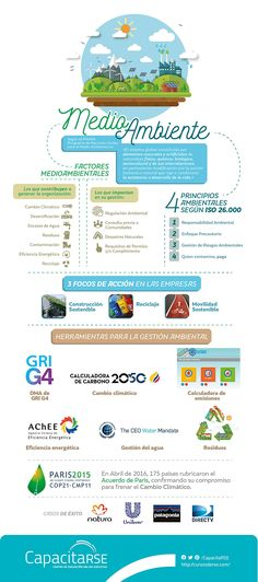 Día Mundial del Medio Ambiente. Cómo contribuimos a preservarlo desde la Gestión de #RSE y #Sostenibilidad #infografía