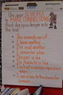 Making Connections: Confessions of a Teaching Junkie: November 2012 - Schema with Economics Reading Lessons, Reading Skills, Teaching Reading, Reading Activities, Anchor Activities, Learning, Reading Resources, Teaching Ideas, Text To Text Connections
