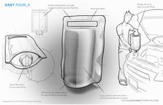Packaging Concepts by Colin Jackson, via Behance. Presentation Design, Presentation Boards, Industrial Design Sketch, Design Process, Sketches, Behance, Packaging, Concept, Jackson