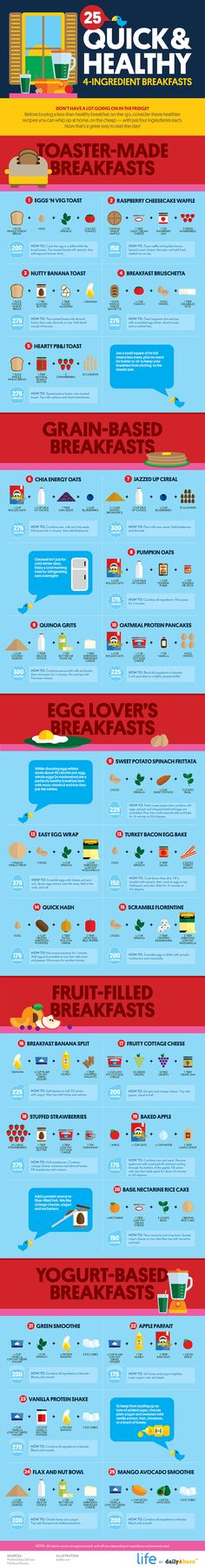 25 Quick and Healthy 4-Ingredient Breakfasts #INFOGRAPHIC via Life by @DailyBurn