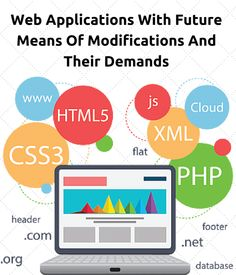 Learn HTML5 CSS3 SEO Video Tutorial Combo Pack Training Practical Example MP4 CD