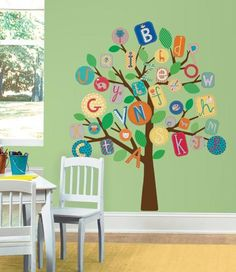 ABC. STICKERS TO DECORATE KIDS' BEDROOM If you are thinking of decorating your child's room in a way that will not only add a zing to their room but will a