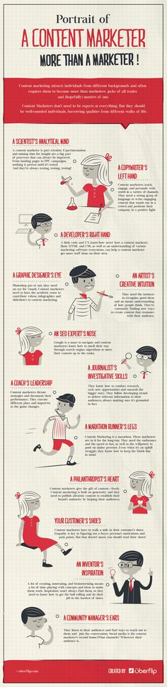 Unique Infographic Design, Portrait Of A Content Marketer via @juanpabloardila #Infographic #Design