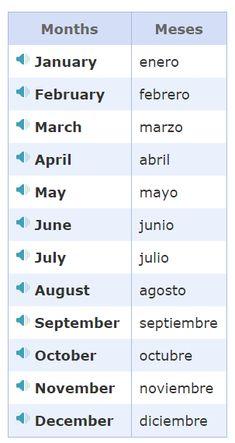 Learn Spanish For Kids Free Learn Spanish Free, Spanish Lessons For Kids, Learning Spanish For Kids, Spanish Basics, Spanish Language Learning, Learn A New Language, How To Speak Spanish, Teaching Spanish, Simple Spanish Words