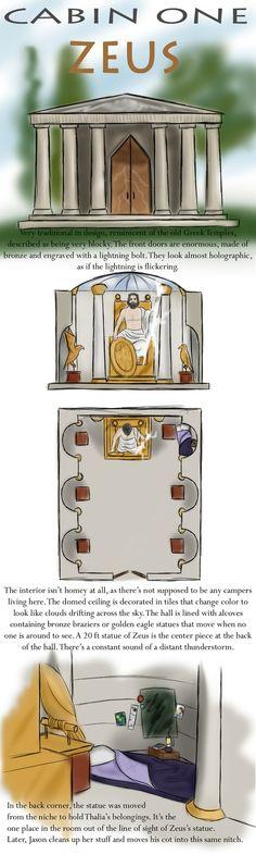 percy jackson – zeus temple