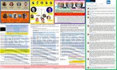 Corporate Communication, Hr Management, Explore, Law, David, London, London England, Exploring