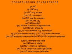 ¡HAZ MEMORIA! Sintaxis de las frases en español con negación o sin negación…