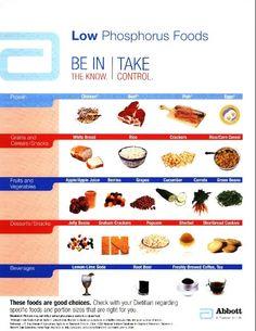 phosphorus foods diet low potassium kidney renal food dialysis meat failure recipes disease symptoms phosphorous moderation cooked carrots tea note