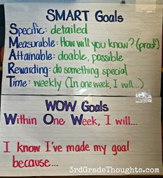3rd Grade Thoughts: Reflecting on Our Weekly SMART Goals                                                                                                                                                                                 More