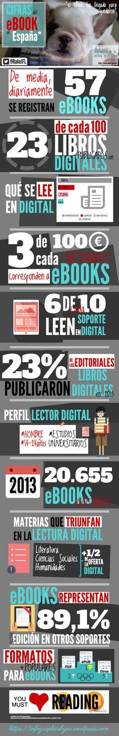 Los datos más significativos del sector editorial digital  en España, infografía de Rakel Felipe. Las cifras del eBook.