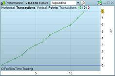 Bilan du jour 12 - 0 Mieux que le #barca face au #psg Scalping et Day Trading du lundi 13 mars 2017 : https://www.andlil.com/forum/scalping-et-day-trading-du-lundi-13-mars-2017-t15935-260.html