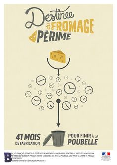 3A / Campagne de publicité : Le gaspillage  © Brassart