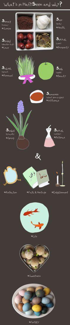 19 Best Nowruz Activities For Kids Images Printable