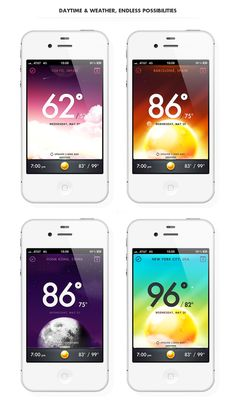 Sky Weather App 2 620x1073 Absolutely Stunning Sky Weather App for iOS & Android