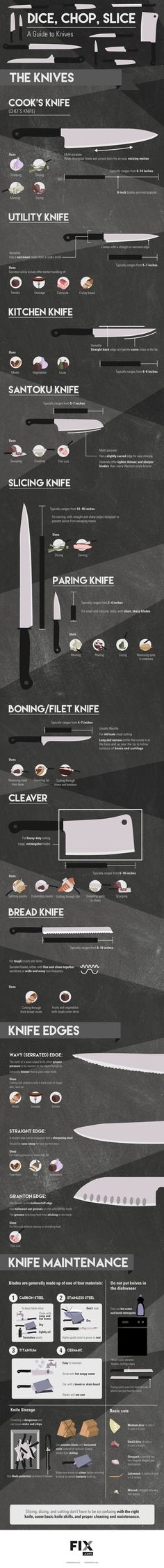 The Complete Kitchen Knife Guide [Infographic] | Kitchenability: