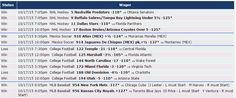 Mira cómo nos fue el 18/10 en las apuestas con las predicciones de Zcode. Ingresa y comienza a ganar www.zcode.mx #Pronosticosdeportivos #prediccionesdeportivas #deportes #apuestas
