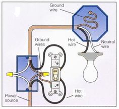 Wiring Examples and Instructions, Basic House wiring instructions, How to wire and switches. Wiring examples and instructions. Basic Electrical Wiring, Electrical Code, Electrical Switches, Electrical Projects, Electrical Installation, Electrical Outlets, Electrical Engineering, Ac Wiring, Drywall Installation