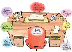 Healing the workplace: Feng Shui for your work desk