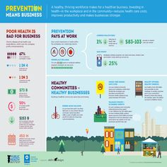Prevention Means Business!