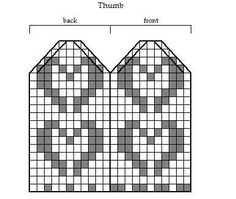 Lace and braid – knitting charts Knitting Blogs, Knitting Charts, Knitting Ideas, Mitten Gloves, Intarsia Knitting, Scarf Hat, Main Colors, Doll, Tricot