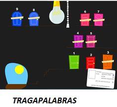 JUEGOS ONLINE LECTOESCRITURA http://ntic.educacion.es/w3/eos/MaterialesEducativos/mem2007/cueva_tragapalabras/