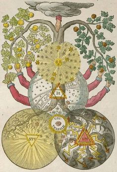 """V. Weigel, Studium universal, Frankfurt, 1698. """"That which comes from the tree of knowledge, ' the Zohar has it """"bears duality within itself""""...   The seven hands are Böhme's """"source spirits"""", the lower aspects of the Sephirot tree. The central sun is Böhme's dividing fire, and corresponds to the Sephira Tiphereth, identified by the Christian interpreters of the Cabbala with Christ as the """"heart of heaven"""". www.ritmanlibrary.com"""