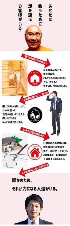 株式会社明治建築/お客様にお越しいただく反響営業(ミッションは「日本の住宅を長生きに」/完全週休二日制)の求人PR - 転職ならDODA(デューダ)