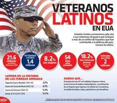 #Infografía Veteranos Latinos en EUA Estados Unidos conmemora cada año a sus veteranos de guerra que incluyen a más de un millón de hispanos que han contribuido a la defensa del país.  Conoce los datos:  Candidman   #Infografias Candidman Infografía Infografías @candidman